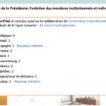 Presentación ALASS 04